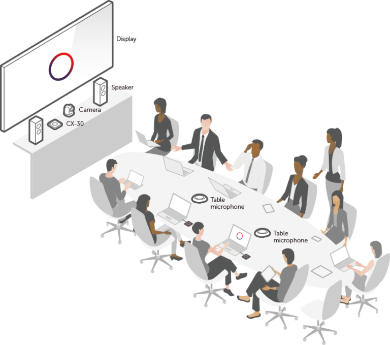 barco-clickshare-meeting-large
