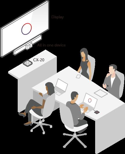 barco-clickshare-meeting-small